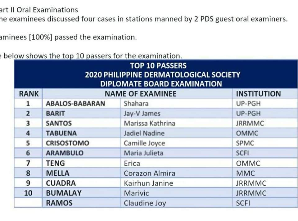 Cheers To Our Top 6 Board-Certified Dermatologist!